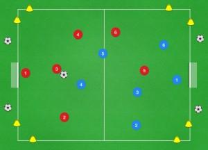 fodboldovelse-6v6-1v1