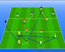 4v4v4 possesion øvelse
