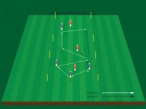 flyt-spillet-med-2-v-1-situation